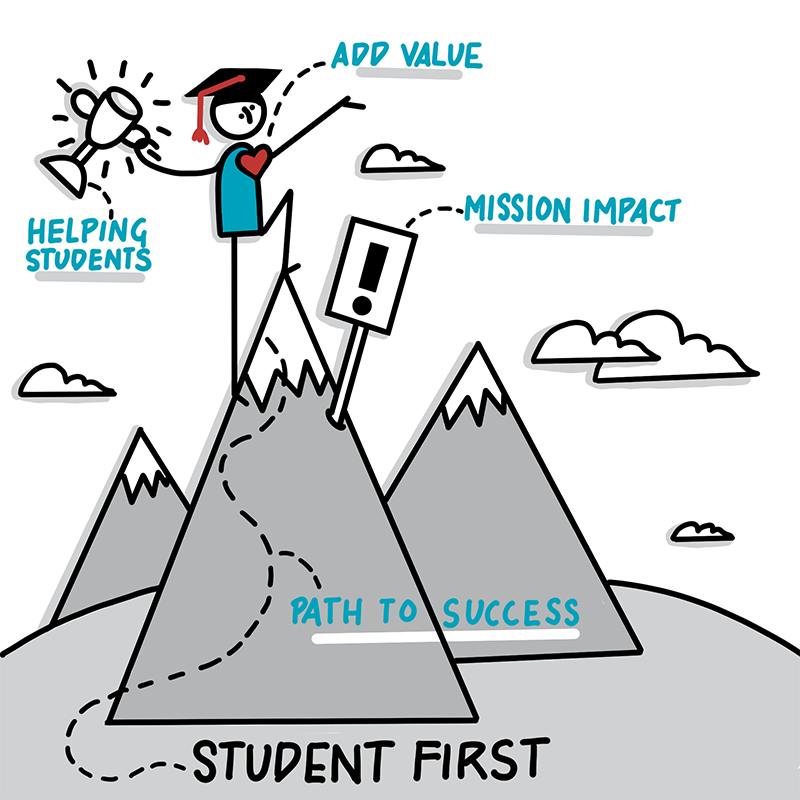 Student First